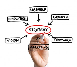 strategist concept A concept-driven strategy is a process for formulating strategy that draws on the explanation of how humans inquire provided by linguistic [a concept is] a better.