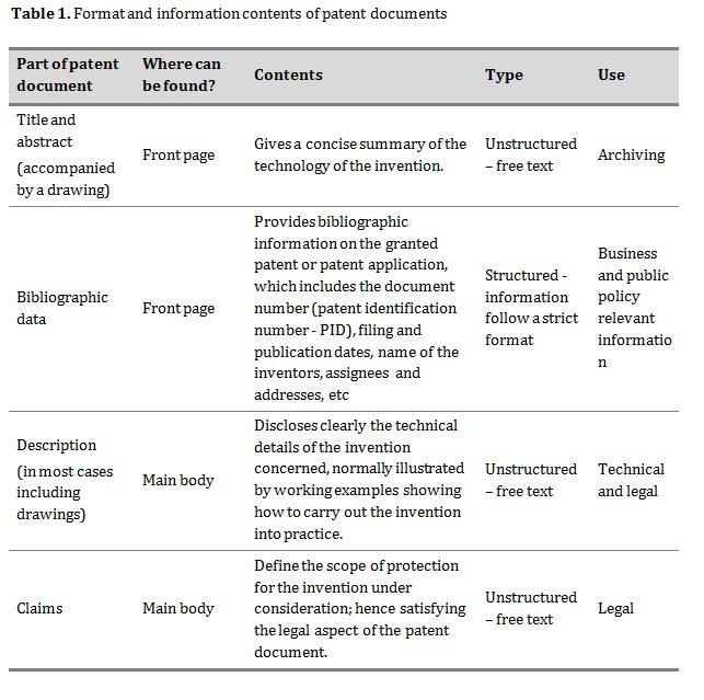 define patent publication