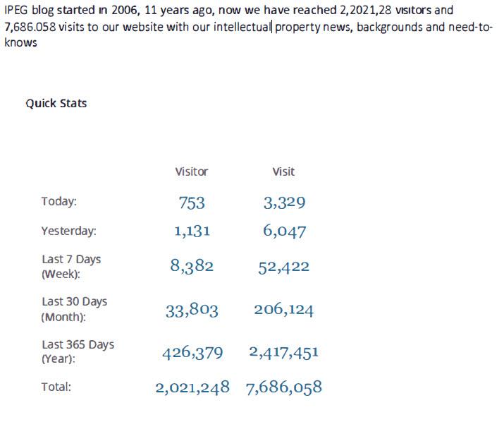 IPEG stats